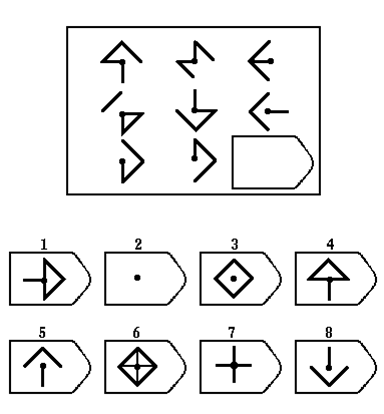 瑞文逻辑测试_瑞文高级推理测验(APM,智力or智商测试)-测心网
